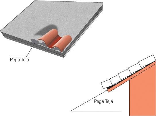 Gu a de instalaci n de teja de barro de media ca a - Clases de tejas para tejados ...